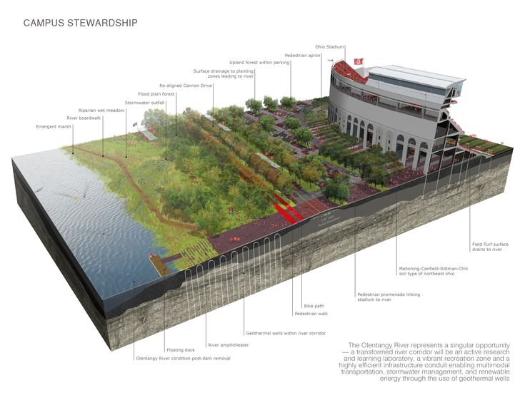 mit architecture thesis