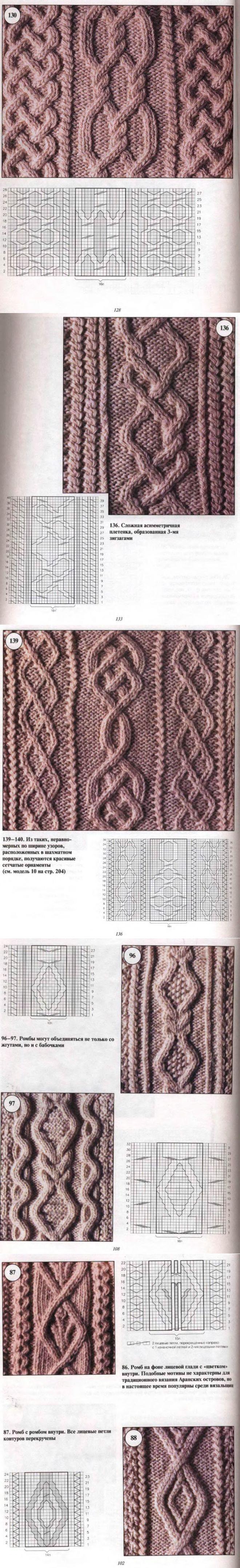 Aran knitting patterns | Free patterns