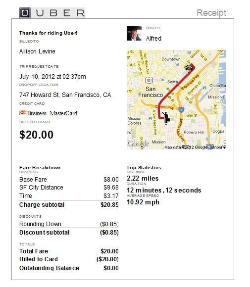 uber receipt generator