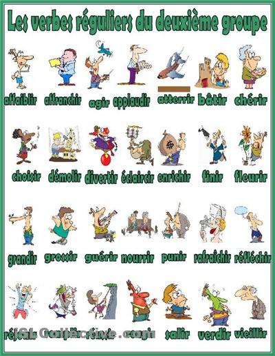 les verbes du 2e groupe