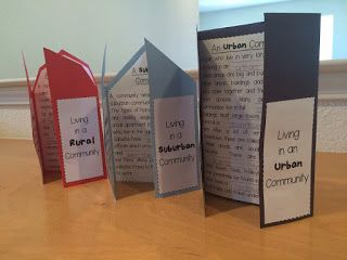 Rural, Suburban, & Urban Communities - Fun Foldables for students to make!