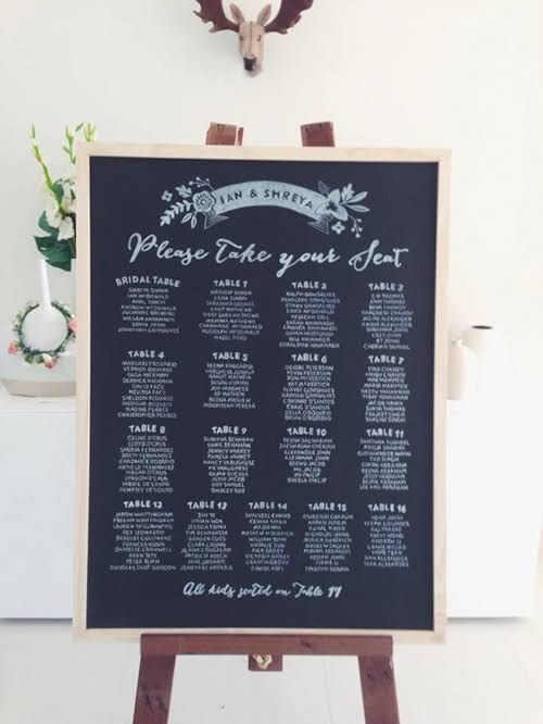 Quick Guide to Creating Your Reception Seating Chart-also a cute picture. Could find a large picture,paint with chalk board paint and have someone write out tables?