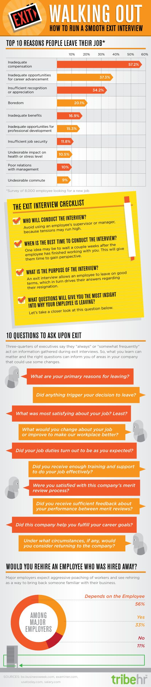 Exit Walking Out How To Run A Smooth Exit Interview