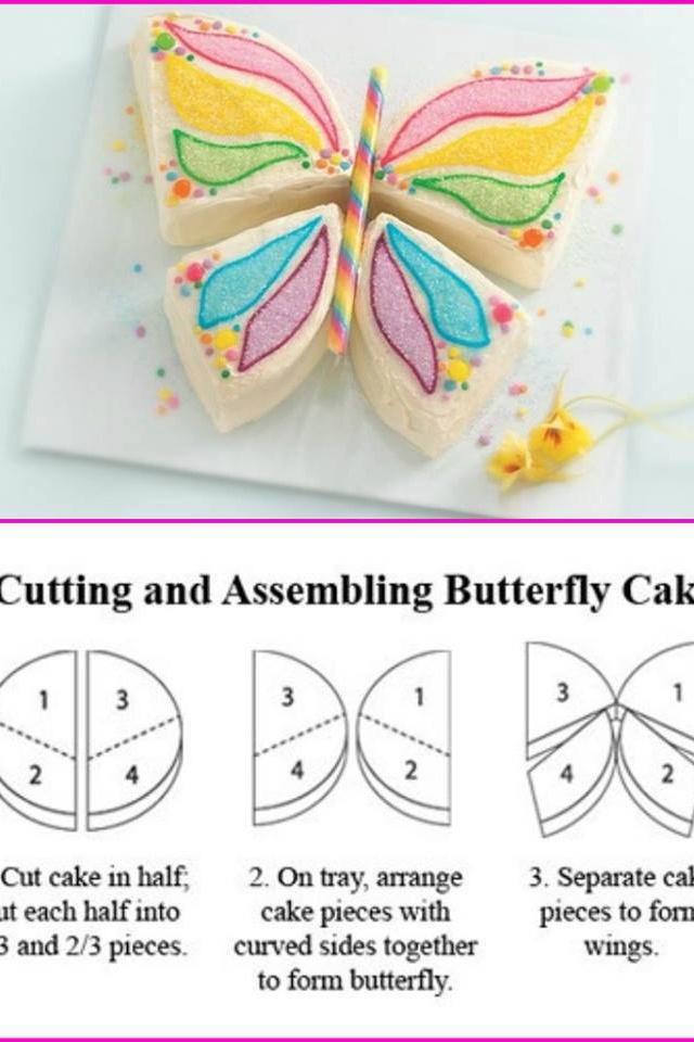 Easy enough birthday cake!!