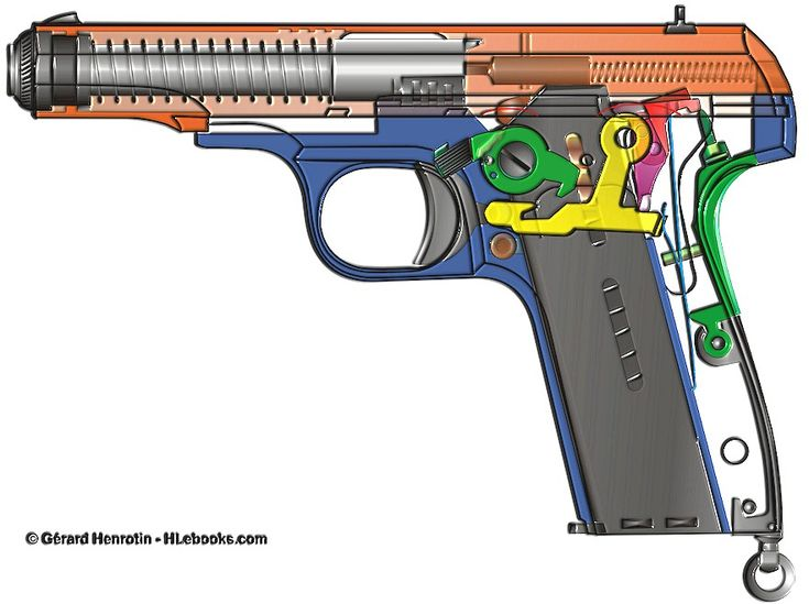 French MAB D pistol Ebook download page: http://www.hlebooks.com/ebook/mabden.htm