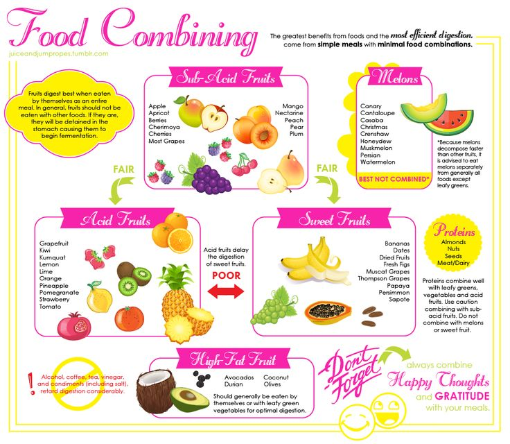 Best Food Chart Images On   Exercise Food Combining