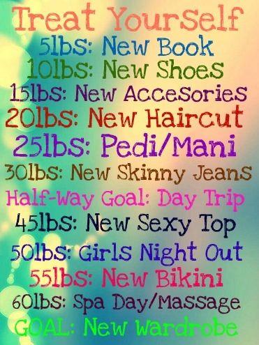 fun weight loss journal ideas