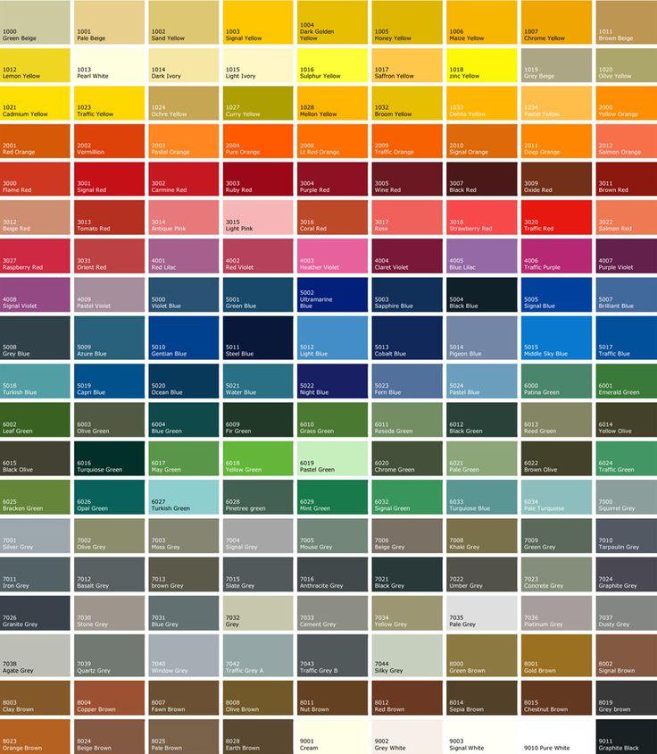 8 best pantone color chart images on Pinterest