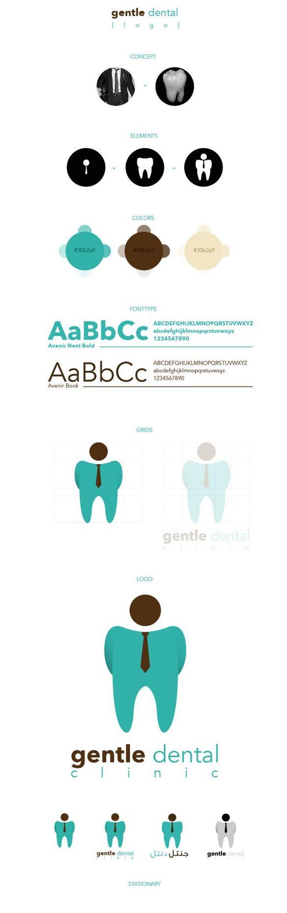 61 best Dental Marketing images on Pinterest   Dentists, Dentist ...