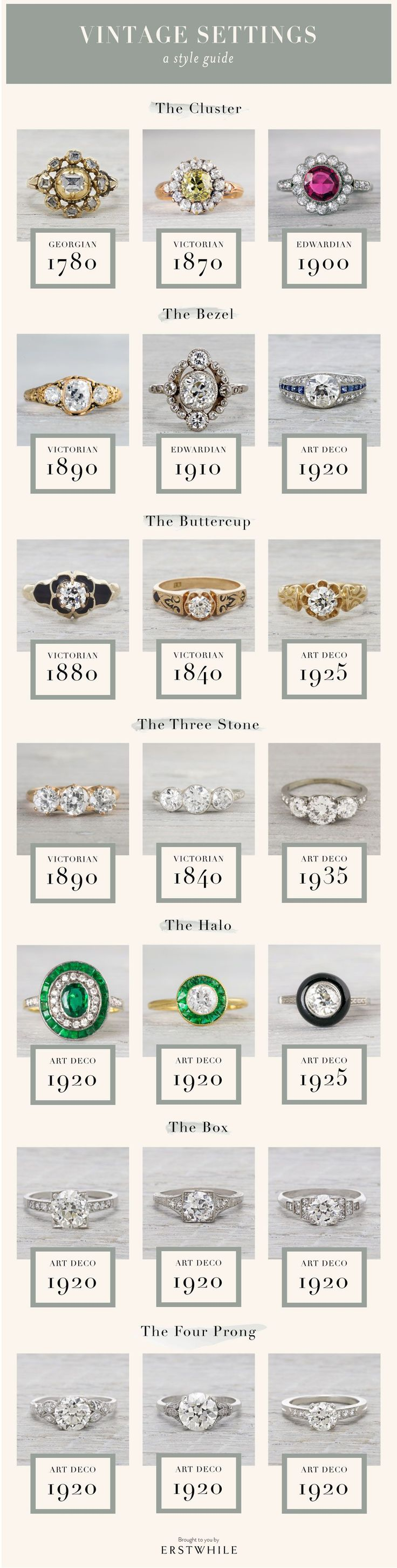vintage engagement ring settings guide -love the middle 1920 art deco!