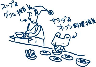 ~自然の休憩所~ Berry's Life うっかり日記 2012年3月16日 最初、ベリー公はランチは手伝っていませんでした。でも去年ぐらいから、時々30人を超えるような修羅場も時々あり、うっかりウサギを手伝うようになりました。ベリー公の担当はスープと焼き物担当です。スープは毎回いろんな形で毎週あります。メインがオーブン料理になるか、フライパンでソテーするタイプになるか、または蒸し物になるか。。。はその週によりますが、ネギをグリルパンで焼いたり、苺寿司のすし飯を混ぜたり、はベリー公の仕事でした。サラダはうっかりウサギがやります。毎週料理が変わることと、毎日入るスタッフが違うので、アルバイトの人に調理や味付けの大事な部分は任せられません。ベリー公もかなり多忙なのですが、今やお店の中心であるランチがコケては話にならないので、ランチだけはレギュラーになりました。 ベリー公が厨房で料理しているのを見て、たまに来た昔の同僚がビックリしたりしますが、けっこう料理にはうるさいオジサンです。   http://berryslife.com