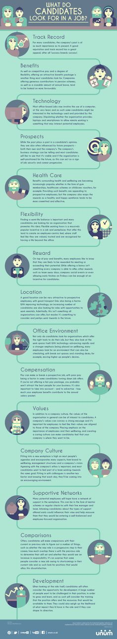 What Do Candidates Look for in a Job? #Infographic // Career Advice & Ideas