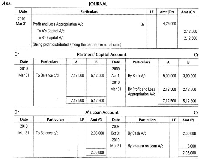 important-questions-for-class-12-accountancy-cbse-profit-and-loss - profit and loss and balance sheet template