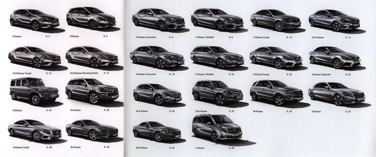https://flic.kr/p/RQdonX | Mercedes-Benz Personenwagen. 2014_2