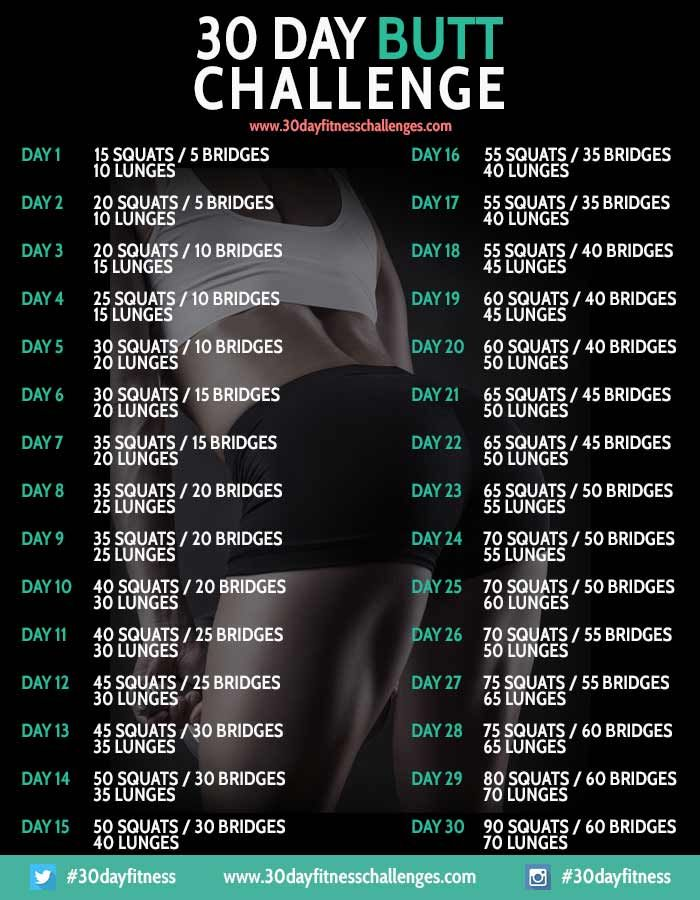 30 Day Butt Challenge Chart - I am SO printing this out and challenging myself to it for 30 days!! I need a different challenge