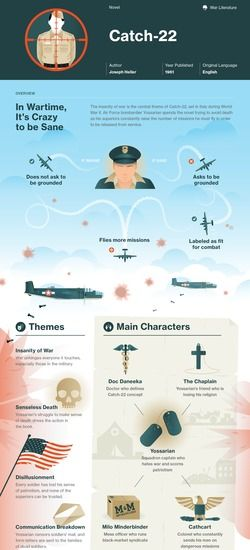 Catch-22 infographic