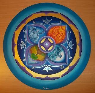 Mandala Los cuatro elementos
