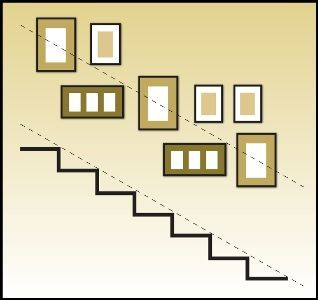 Stairway picture frame layout. #HREG #ReneeSellsNC #RealEstate #REMAX #Raleigh #Renee-sells.com