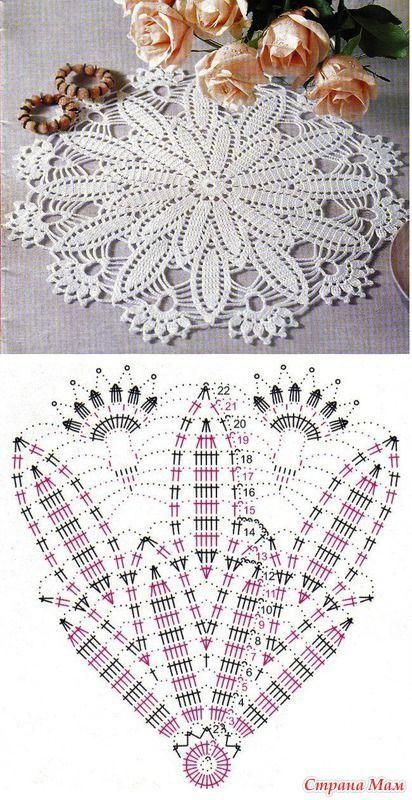 Crochet doily Салфетка (берет, кайма) - схема оригинал