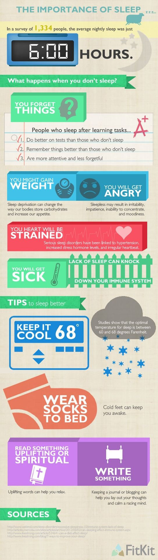 For more about SLEEP and SLEEP DISORDERS visit http://www.grandhealthinst.com/