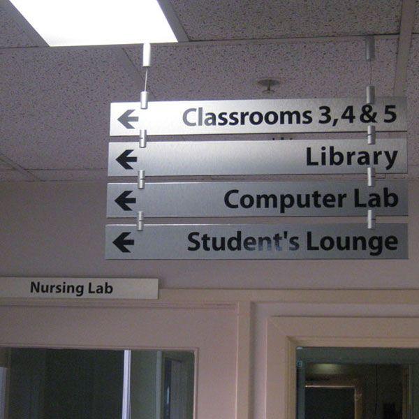 Hanging Directional Signage - Institute of Health & Nursing Australia