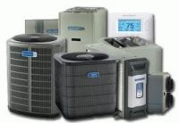 All In One Packaged Units - Heat Pump | Air Condtioner-Package Units - Budget Air Supply