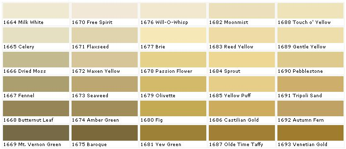 Lowes Paint Color Chart Can Directly Select Your Favorite Flavor