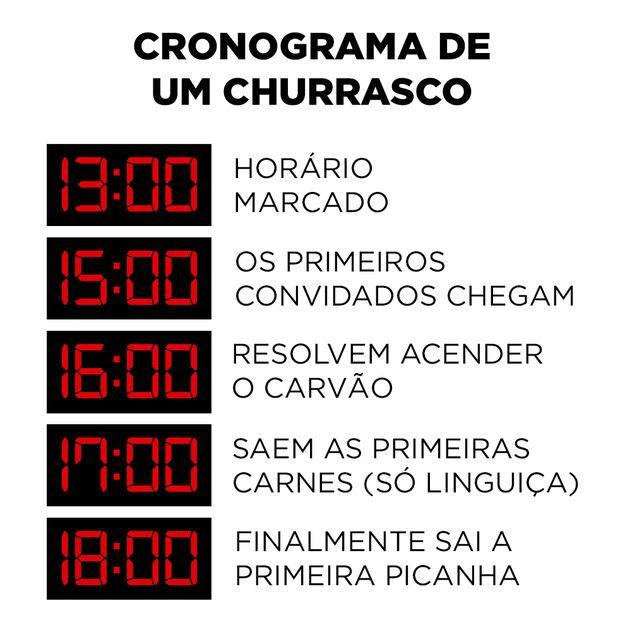 Cada um traz 20 conto e um pacote de breja. | 10 gráficos que todo mundo que mora em São Paulo vai entender