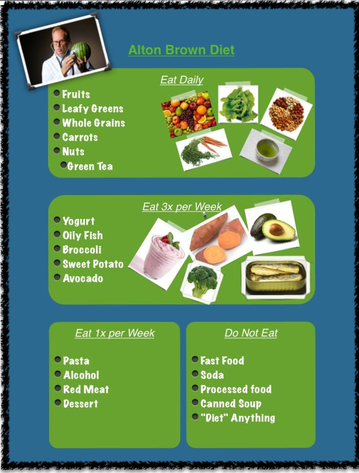 Alton Brown Diet! Put this up on your fridge or somewhere you will see it to remind you what kind of healthy choices to make everyday!
