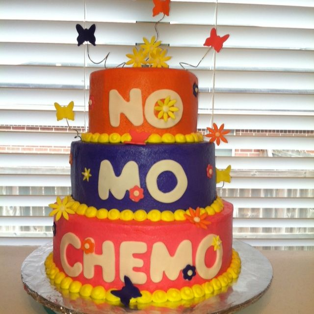 no more chemo party invitations | No more chemo cake! adorable for a survivor :) | Party Plan