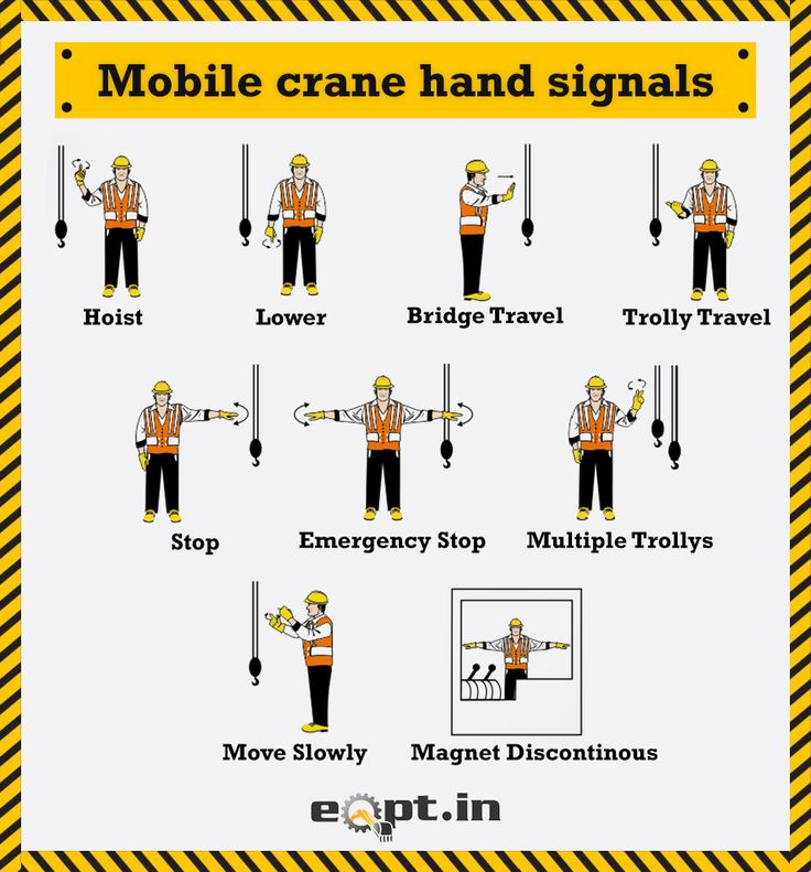 Mobile Crane Explained : Mobile crane hand signals heavy equipment