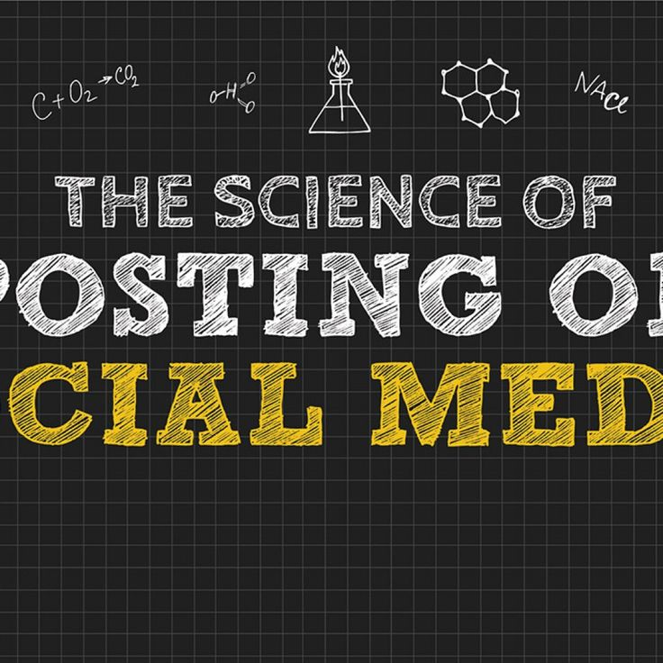 The Science Of Posting On Social Media Infographic