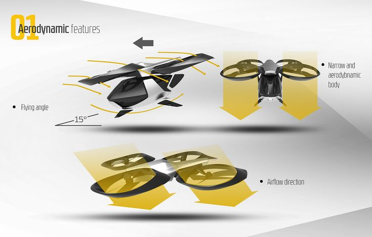 The combination of autonomous systems and multicopters made it possible to creat...