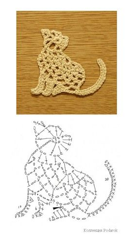 Crochet Cat Applique: free #crochet #cat #chart