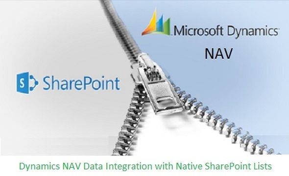 Integrating #Microsoft #NAV data with #MicrosoftSharePoint. This article gives you the deep overview on integrating #Navision with #SharePoint.