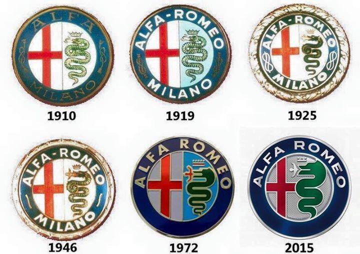 Alfa Romeo Logo Evolution Alfa Romeo Classic Cars Alfa Romeo