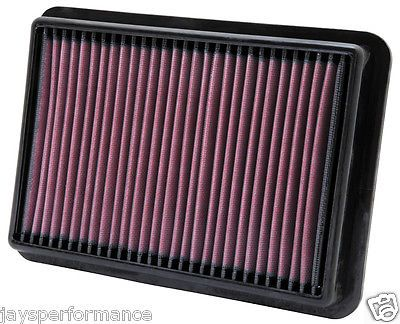 Kn air #filter #(33-2980) for #hyundai h-1 2.5d 2008 - 2012,  View more on the LINK: 	http://www.zeppy.io/product/gb/2/291937189628/