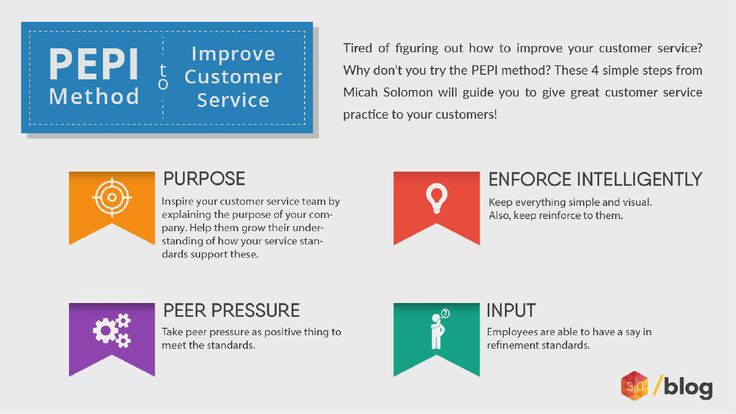 Improve your customer service with PEPI Method. #PEPImethod #PEPI #improve #customer #service #customerservice