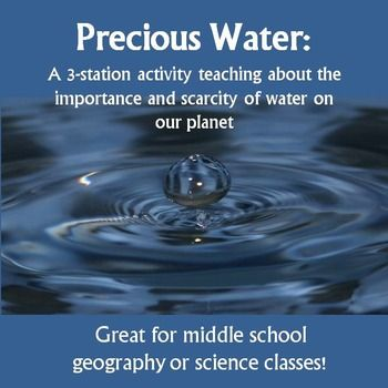 Three engaging activities about water as a natural resource!
