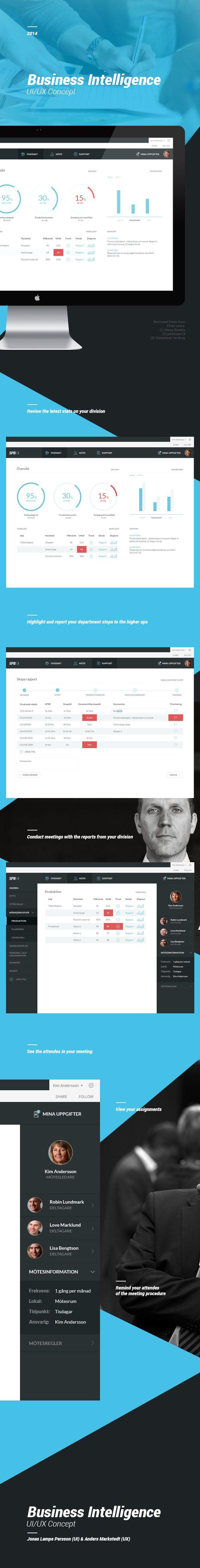 Business Intelligence UI - Dashboard on Behance