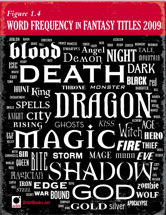 Fantasy Book Cover Trends : Best awesome stuff images on pinterest funny