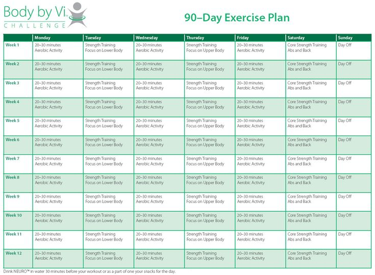 17 Best ideas about 90 Day Workout Plan on Pinterest | Month ...