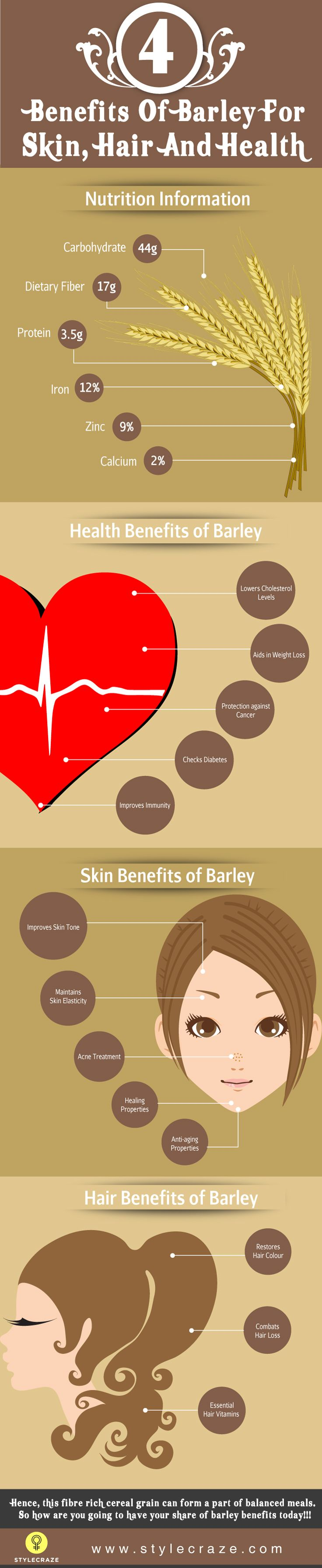 19 Best Benefits Of Barley For Skin, Hair And Health ............  When it comes to skincare, barley is extremely beneficial as it is packed with vitamin C, antioxidants and minerals. It has proven to reduce inflammation and create a barrier to protect the skin from outside pollutants........ Kur <3