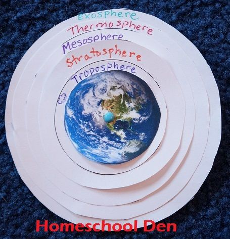 Free Earth Science Packet on the Layers of the Atmosphere (19 pages) | Homeschool Den | Mobile Version