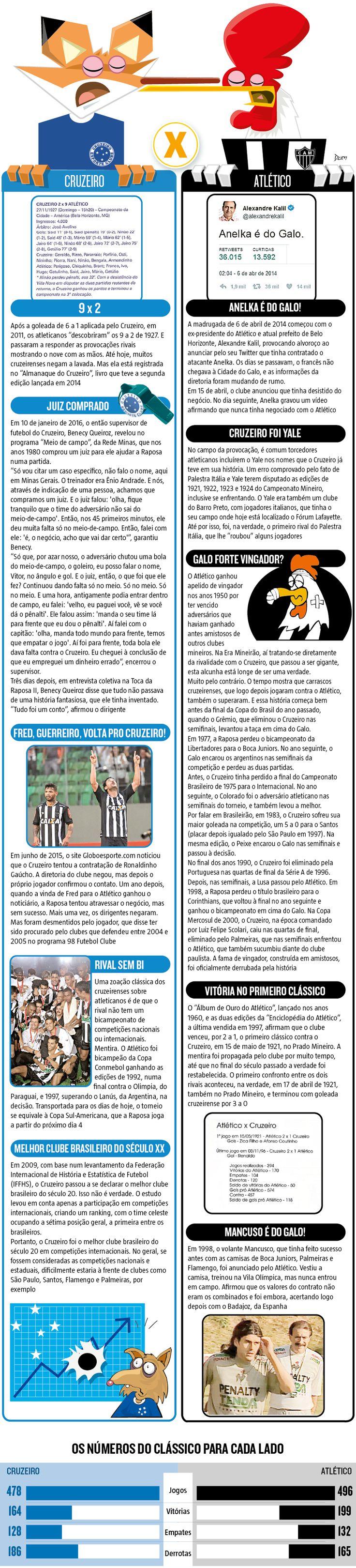 """Belo Horizonte se movimenta para o clássico entre #Atlético e #Cruzeiro e, quando as torcidas olham o calendário do jogo, descobrem que a partida mais importante do futebol mineiro, tradicionalmente disputada aos domingos, será no sábado. """"Mentira?"""". Verdade! Neste #1ºDeAbril, a bola vai rolar no Mineirão para um dos maiores dérbis do país. (31/03/2017) #DiaDaMentira #Mentira #Mentiras #Galo #AtléticoMineiro #Mineiro #Estadual #CampeonatoMineiro #Clássico #Infográfico #Infografia #HojeEmDia"""