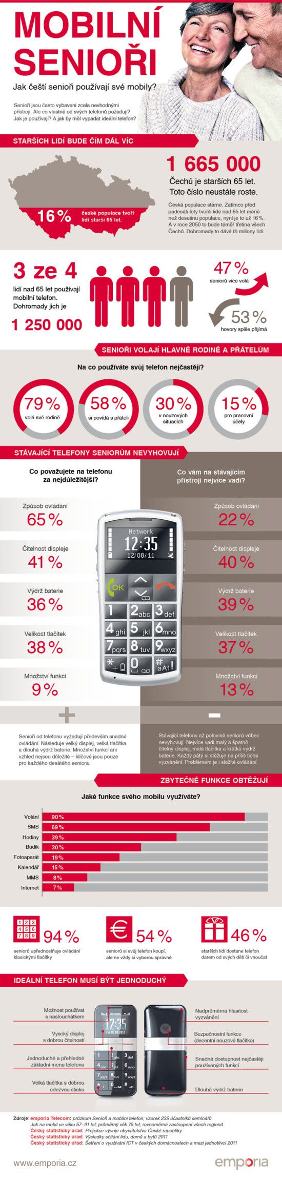 Mobilní senioři - Jak čeští senioři používají své mobily?  (SENIOŘI A MOBILNÍ TELEFONY – INFOGRAFIKA)