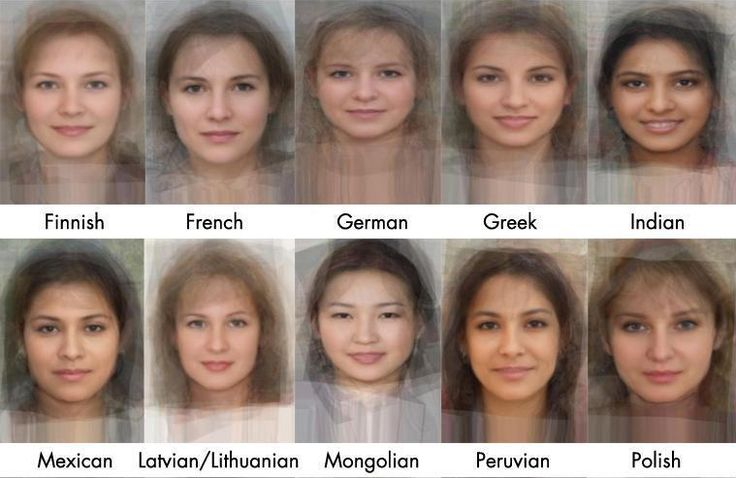 The average Women and Men faces in different countries ...