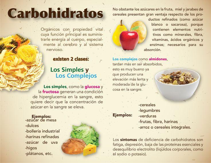 Díptico #Carbohidratos #Nutricion  Consúmelos sin abusar de ellos. Visita a un Nutriólogo.