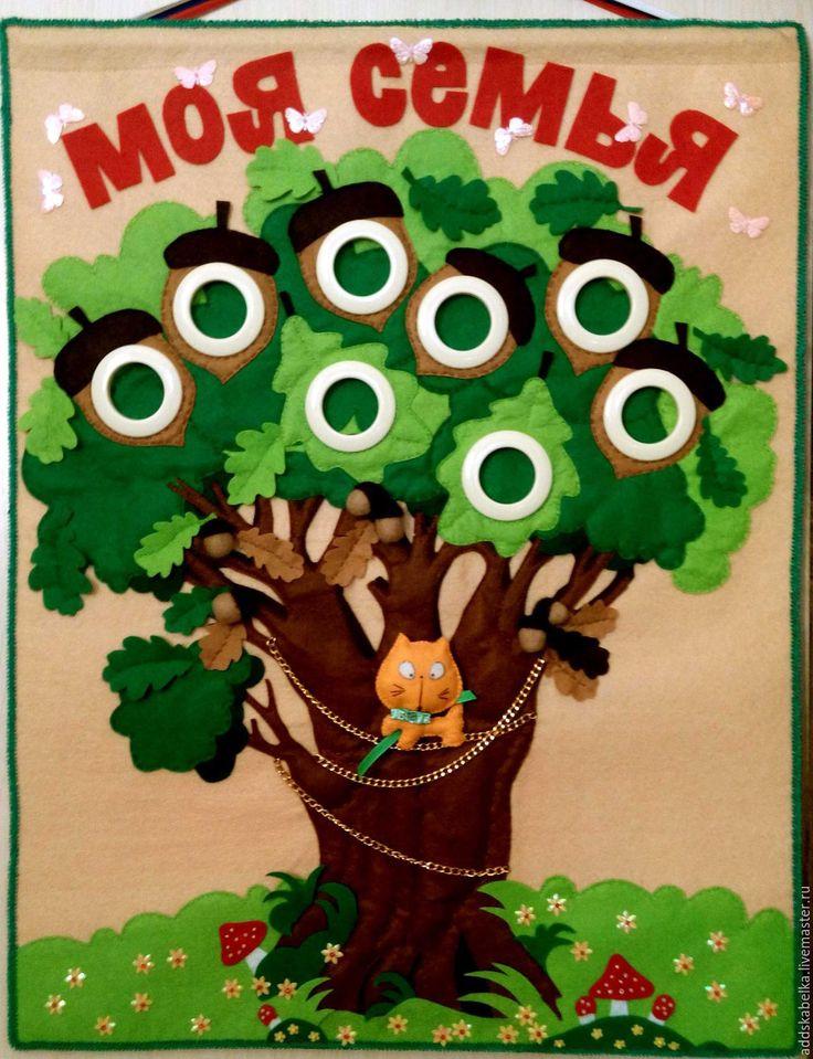 Купить Фоторамка Кот ученый - родословная, генеалогическое древо, дерево семьи, семейное древо