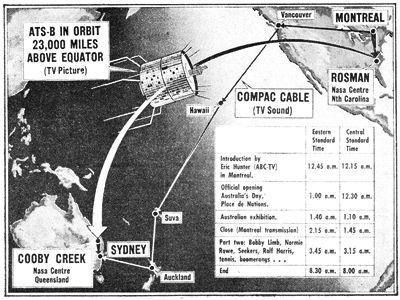 Expo 67: Satellite TV makes history – Television.AU